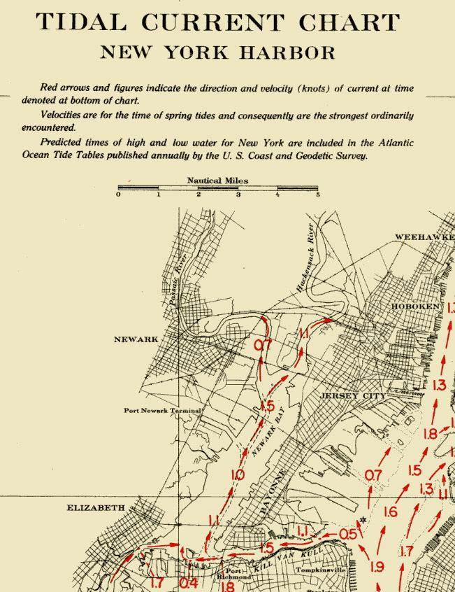 tidal current chart new york harbor 1946 - Tide Flow Chart